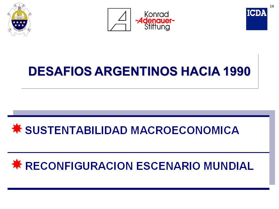 DESAFIOS ARGENTINOS HACIA 1990 10