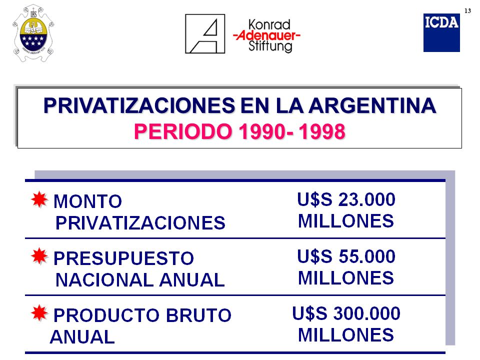 PRIVATIZACIONES EN LA ARGENTINA PERIODO 1990- 1998 13