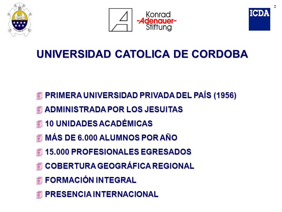 UNIVERSIDAD CATOLICA DE CORDOBA 4 PRIMERA UNIVERSIDAD PRIVADA DEL PAÍS (1956) 4 ADMINISTRADA POR LOS JESUITAS 4 10 UNIDADES ACADÉMICAS 4 MÁS DE 6.000