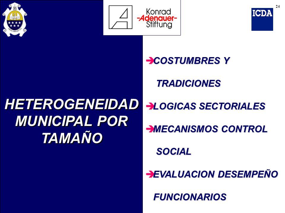 HETEROGENEIDAD MUNICIPAL POR TAMAÑO è COSTUMBRES Y TRADICIONES TRADICIONES è LOGICAS SECTORIALES è MECANISMOS CONTROL SOCIAL SOCIAL è EVALUACION DESEM