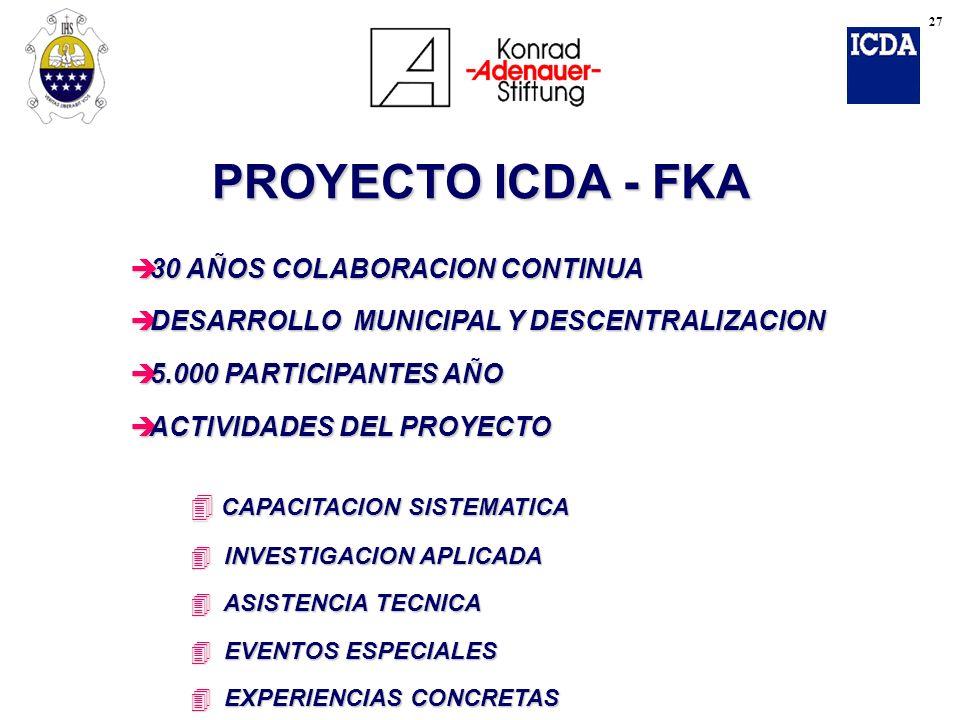 PROYECTO ICDA - FKA è 30 AÑOS COLABORACION CONTINUA è DESARROLLO MUNICIPAL Y DESCENTRALIZACION è 5.000 PARTICIPANTES AÑO è ACTIVIDADES DEL PROYECTO 4