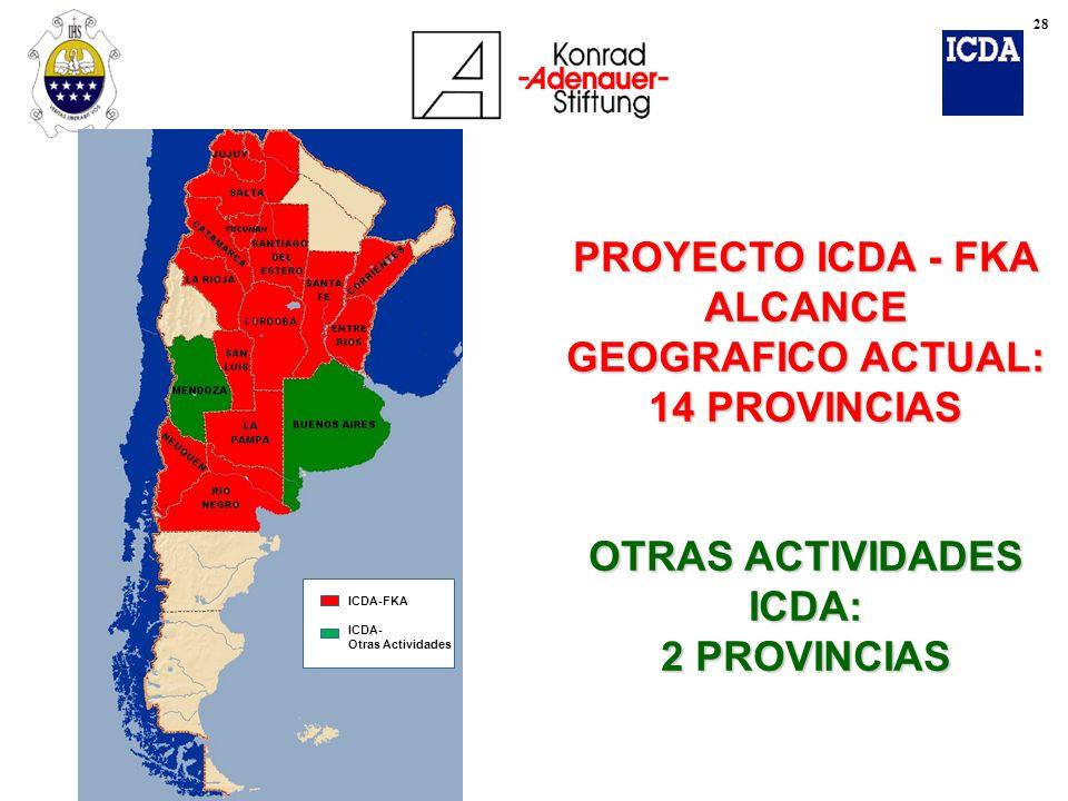 PROYECTO ICDA - FKA ALCANCE GEOGRAFICO ACTUAL: 14 PROVINCIAS OTRAS ACTIVIDADES ICDA: 2 PROVINCIAS ICDA-FKA ICDA- Otras Actividades 28