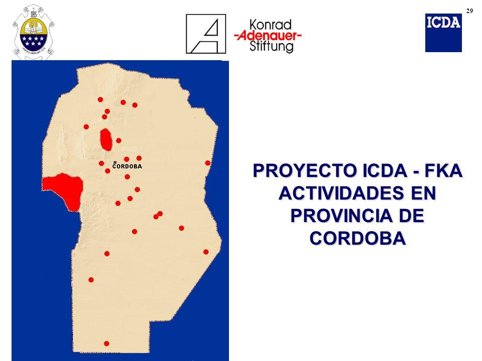 PROYECTO ICDA - FKA ACTIVIDADES EN PROVINCIA DE CORDOBA 29