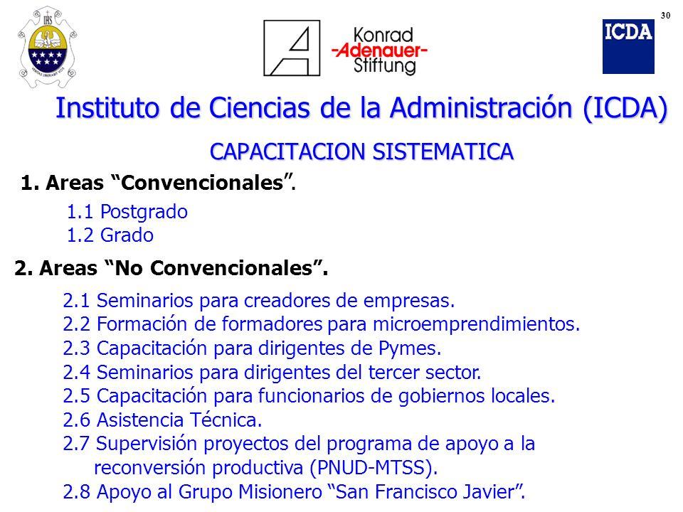 Instituto de Ciencias de la Administración (ICDA) CAPACITACION SISTEMATICA 1. Areas Convencionales. 1.1 Postgrado 1.2 Grado 2. Areas No Convencionales