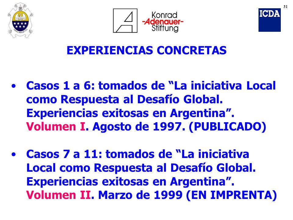 Casos 1 a 6: tomados de La iniciativa Local como Respuesta al Desafío Global. Experiencias exitosas en Argentina. Volumen I. Agosto de 1997. (PUBLICAD
