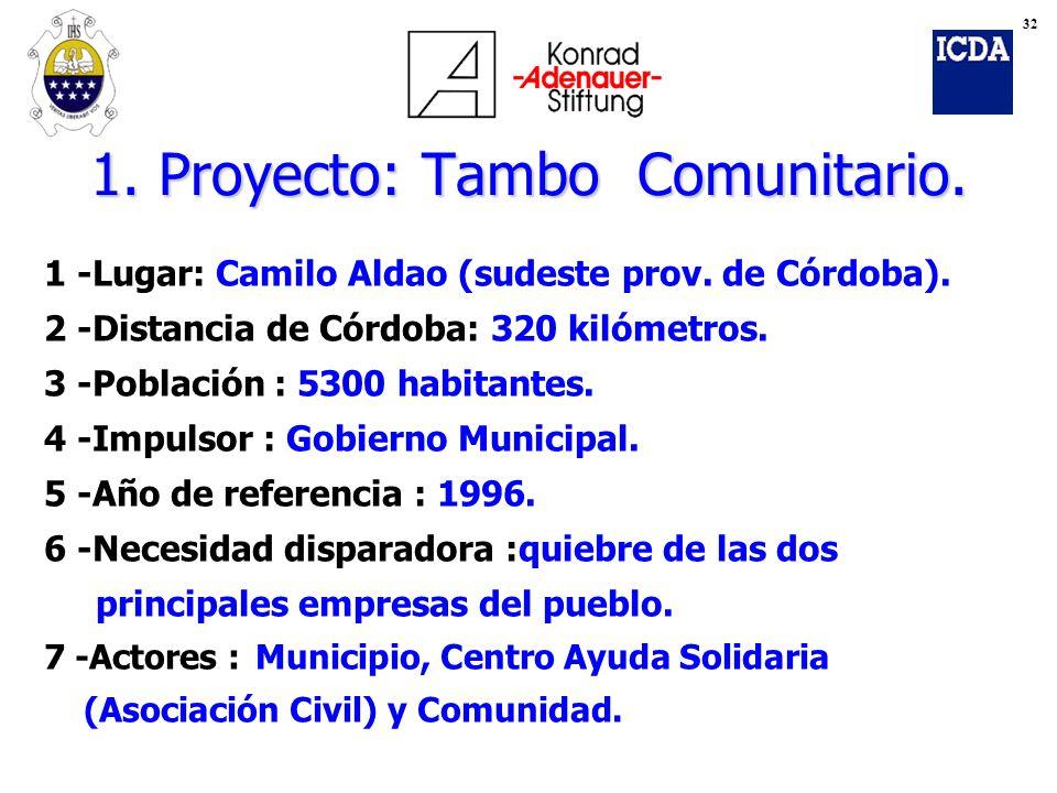 1. Proyecto: Tambo Comunitario. 1 -Lugar: Camilo Aldao (sudeste prov. de Córdoba). 2 -Distancia de Córdoba: 320 kilómetros. 3 -Población : 5300 habita