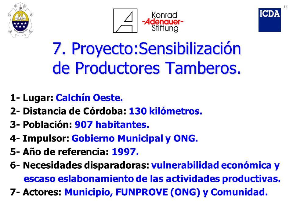 7. Proyecto:Sensibilización de Productores Tamberos. 1- Lugar: Calchín Oeste. 2- Distancia de Córdoba: 130 kilómetros. 3- Población: 907 habitantes. 4