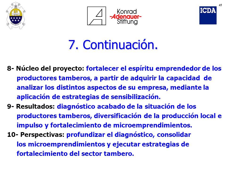 7. Continuación. 8- Núcleo del proyecto: fortalecer el espíritu emprendedor de los productores tamberos, a partir de adquirir la capacidad de analizar