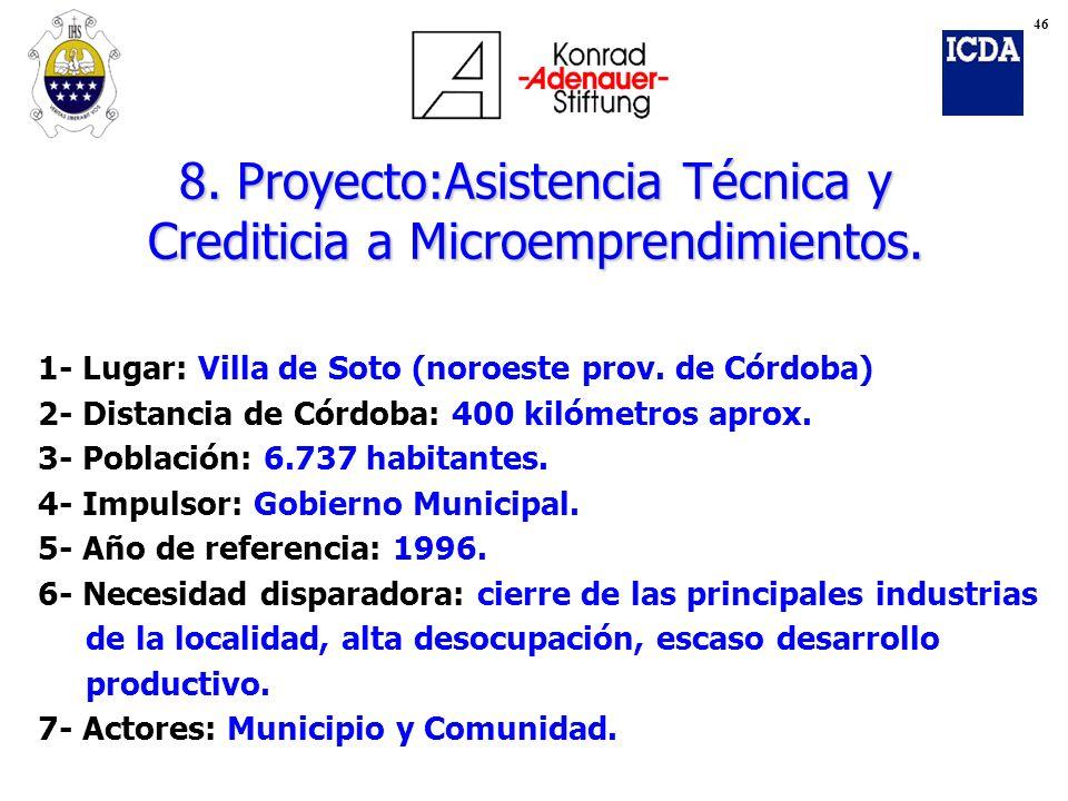 8. Proyecto:Asistencia Técnica y Crediticia a Microemprendimientos. 1- Lugar: Villa de Soto (noroeste prov. de Córdoba) 2- Distancia de Córdoba: 400 k