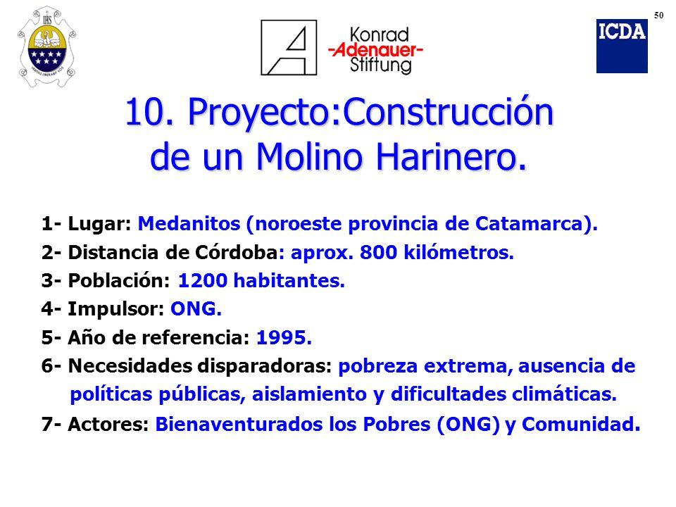 10. Proyecto:Construcción de un Molino Harinero. 1- Lugar: Medanitos (noroeste provincia de Catamarca). 2- Distancia de Córdoba: aprox. 800 kilómetros