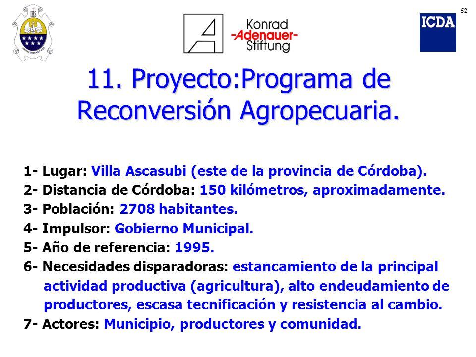 11. Proyecto:Programa de Reconversión Agropecuaria. 1- Lugar: Villa Ascasubi (este de la provincia de Córdoba). 2- Distancia de Córdoba: 150 kilómetro