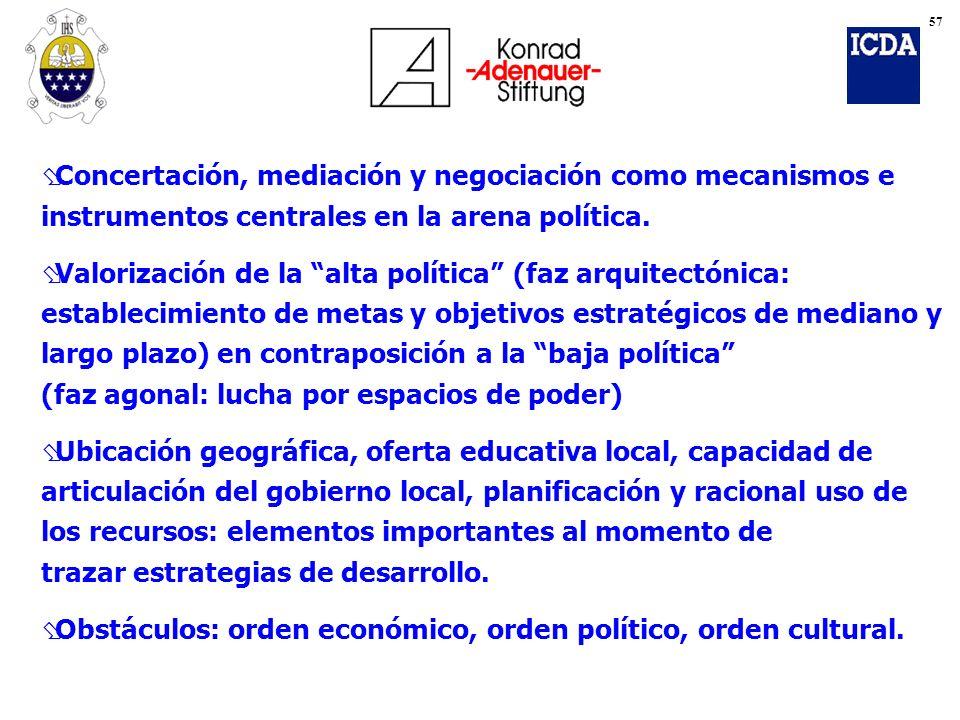 øConcertación, mediación y negociación como mecanismos e instrumentos centrales en la arena política. øValorización de la alta política (faz arquitect