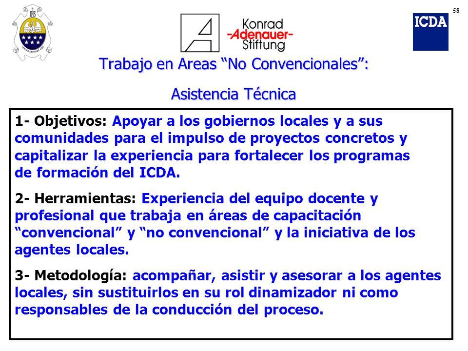 Trabajo en Areas No Convencionales: Asistencia Técnica 1- Objetivos: Apoyar a los gobiernos locales y a sus comunidades para el impulso de proyectos c
