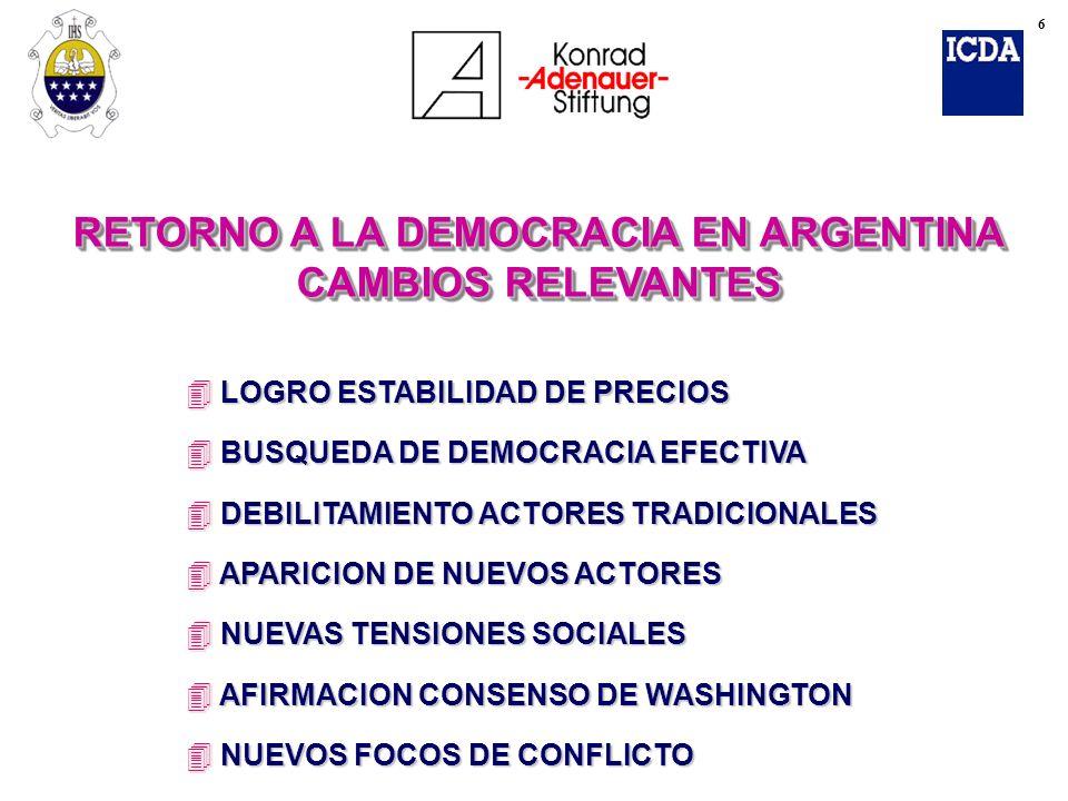 4 LOGRO ESTABILIDAD DE PRECIOS 4 BUSQUEDA DE DEMOCRACIA EFECTIVA 4 DEBILITAMIENTO ACTORES TRADICIONALES 4 APARICION DE NUEVOS ACTORES 4 NUEVAS TENSION