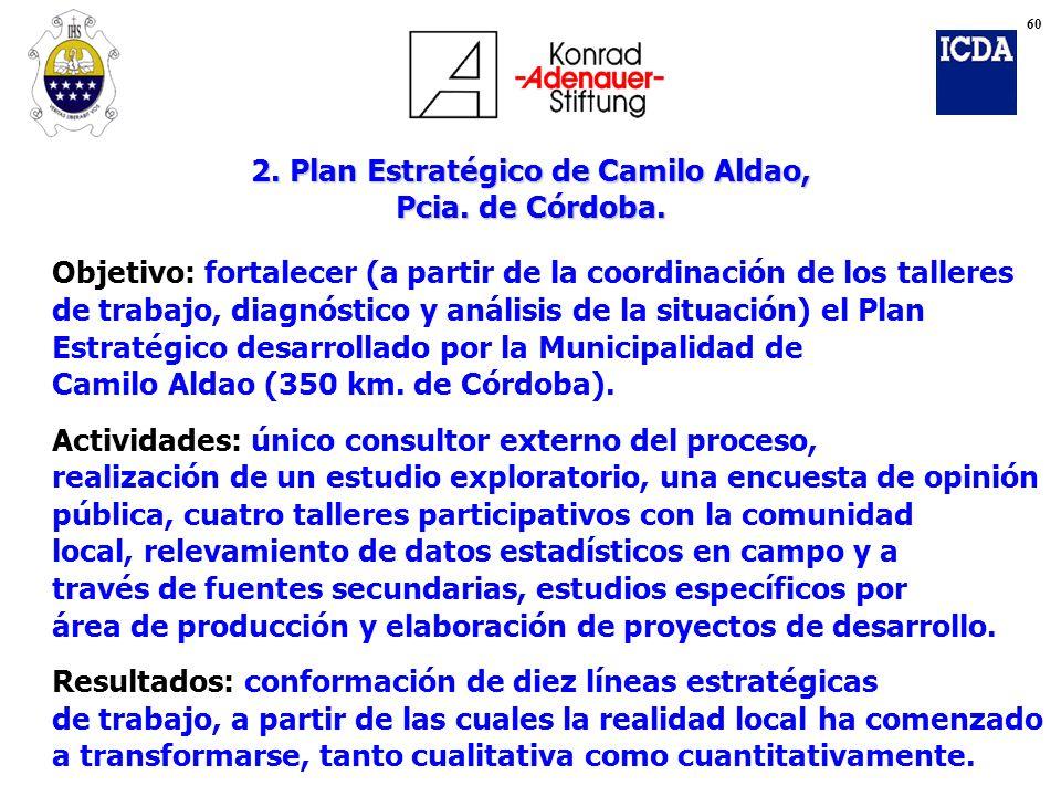 Objetivo: fortalecer (a partir de la coordinación de los talleres de trabajo, diagnóstico y análisis de la situación) el Plan Estratégico desarrollado