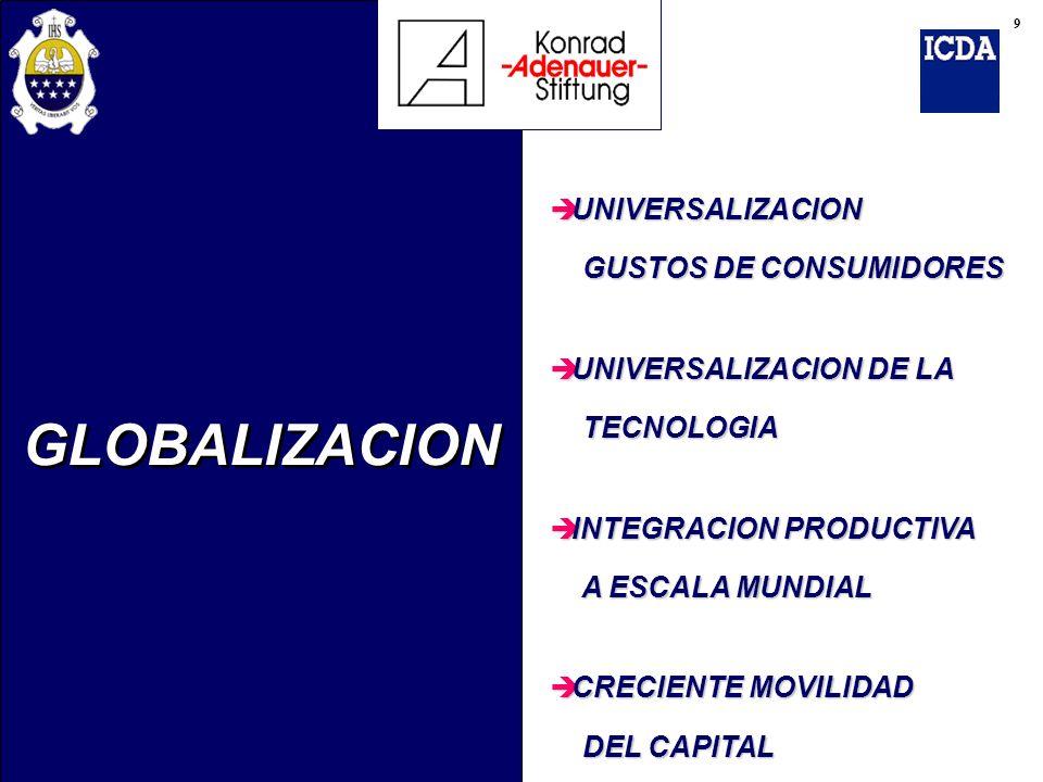 Instituto de Ciencias de la Administración (ICDA) CAPACITACION SISTEMATICA 1.
