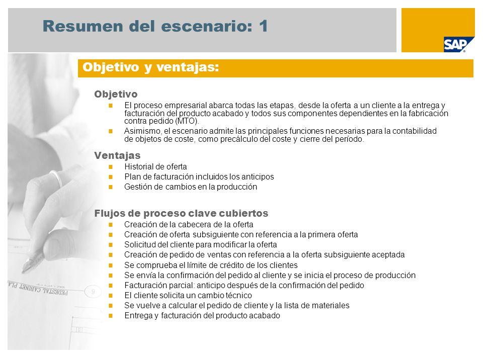 Resumen del escenario: 2 Obligatorias SAP enhancement package 4 for SAP ERP 6.0 Roles de la empresa implicados en los flujos de proceso Especialista de ingeniería Planificador de la producción Administrador de ventas Administrador de facturación Contable de deudores Supervisar fabricación Encargado de almacén Especialista de taller Controlador de costes de producción Aplicaciones de SAP necesarias: