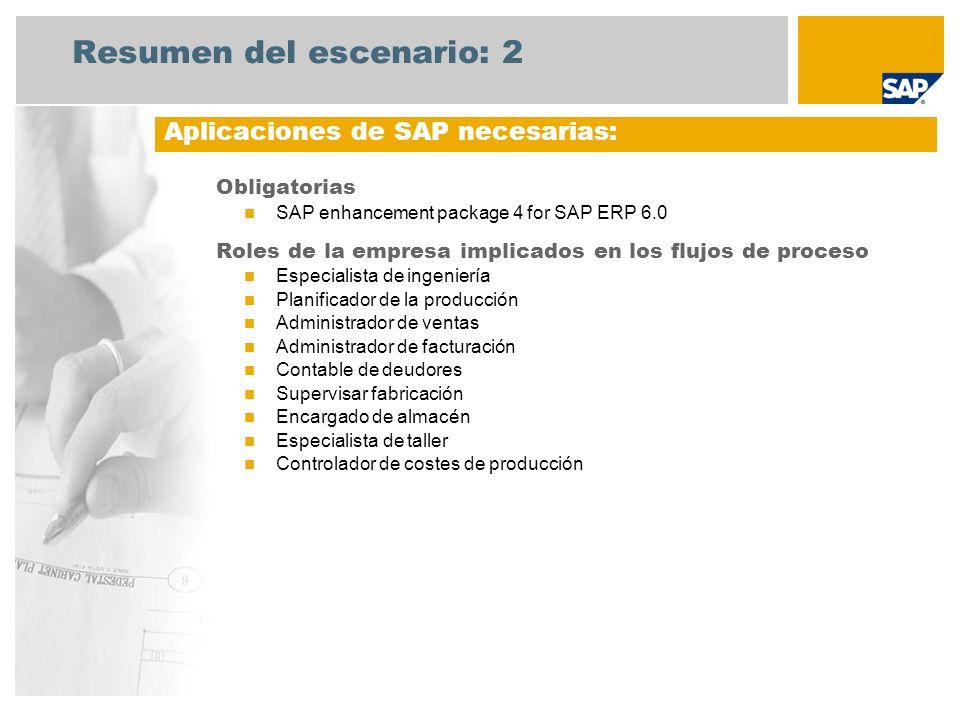 Resumen del escenario: 2 Obligatorias SAP enhancement package 4 for SAP ERP 6.0 Roles de la empresa implicados en los flujos de proceso Especialista d