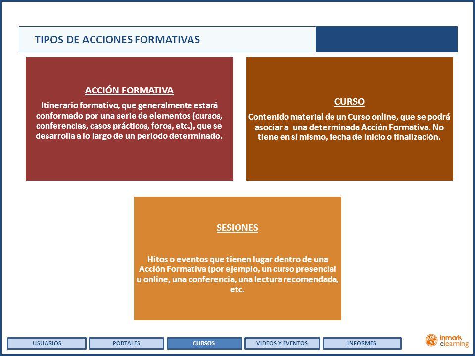 CURSO Contenido material de un Curso online, que se podrá asociar a una determinada Acción Formativa.