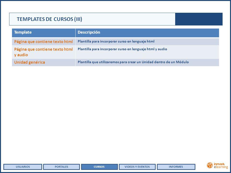 TemplateDescripción Página que contiene texto html Plantilla para incorporar curso en lenguaje html Página que contiene texto html y audio Plantilla para incorporar curso en lenguaje html y audio Unidad genérica Plantilla que utilizaremos para crear un Unidad dentro de un Módulo TEMPLATES DE CURSOS (III) CURSOSVIDEOS Y EVENTOSINFORMES USUARIOSPORTALES