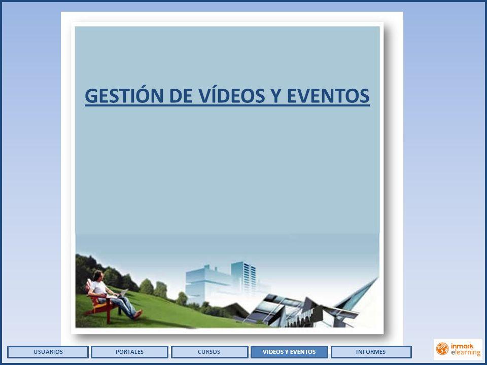 CURSOSINFORMESPORTALES GESTIÓN DE VÍDEOS Y EVENTOS USUARIOSVIDEOS Y EVENTOS