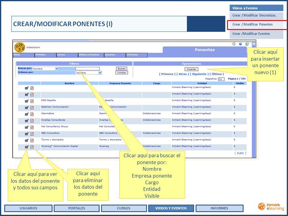 USUARIOSVIDEOS Y EVENTOSINFORMESPORTALESCURSOS USUARIOSPORTALES CREAR/MODIFICAR PONENTES (I) Clicar aquí para ver los datos del ponente y todos sus campos Clicar aquí para eliminar los datos del ponente Clicar aquí para buscar el ponente por: Nombre Empresa ponente Cargo Entidad Visible Clicar aquí para insertar un ponente nuevo (1) Videos y Eventos Crear / Modificar Sincronizac.