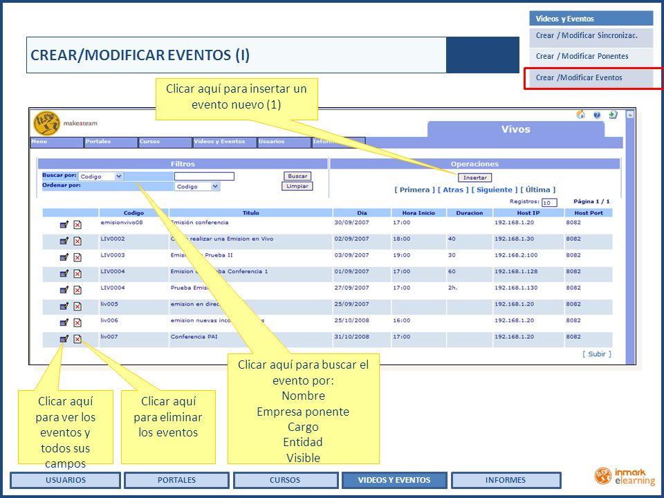 USUARIOSVIDEOS Y EVENTOSINFORMESPORTALESCURSOS USUARIOSPORTALES CREAR/MODIFICAR EVENTOS (I) Clicar aquí para ver los eventos y todos sus campos Clicar aquí para eliminar los eventos Clicar aquí para buscar el evento por: Nombre Empresa ponente Cargo Entidad Visible Clicar aquí para insertar un evento nuevo (1) Videos y Eventos Crear / Modificar Sincronizac.