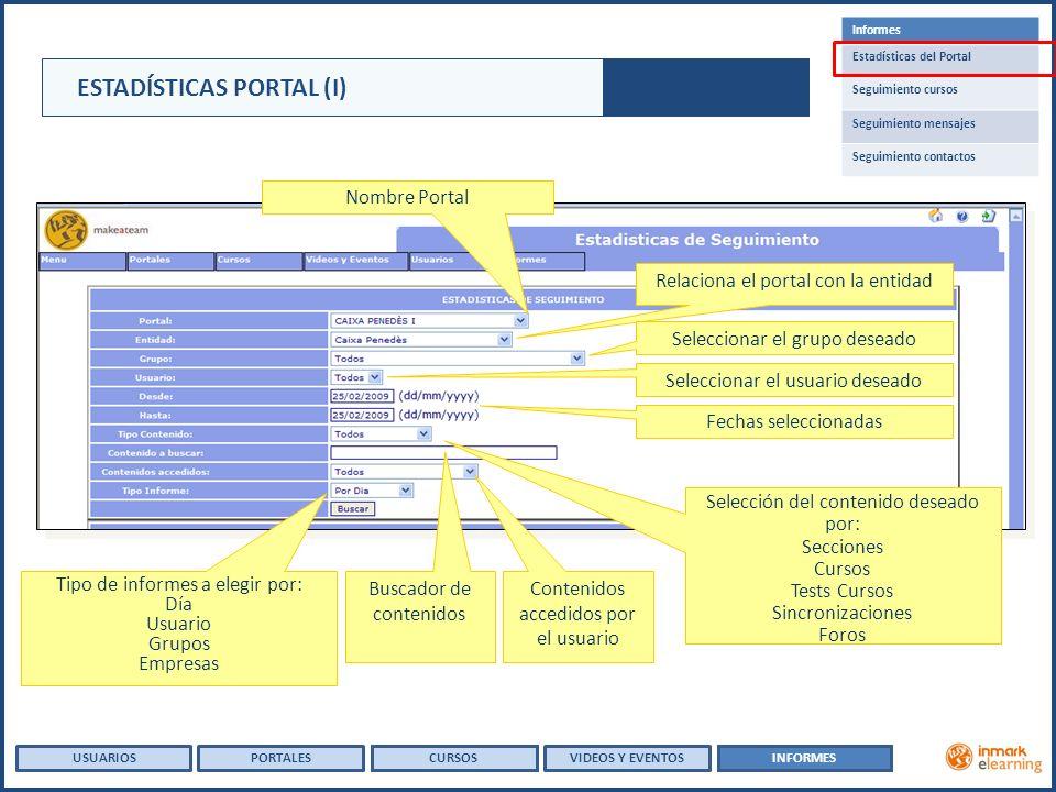 USUARIOSVIDEOS Y EVENTOSINFORMESPORTALESCURSOS ESTADÍSTICAS PORTAL (I) Nombre Portal Relaciona el portal con la entidad Seleccionar el grupo deseado S