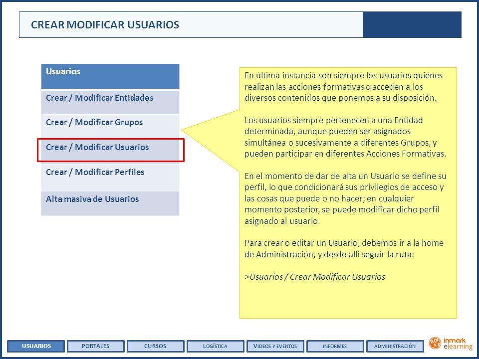 CREAR MODIFICAR USUARIOS Usuarios Crear / Modificar Entidades Crear / Modificar Grupos Crear / Modificar Usuarios Crear / Modificar Perfiles Alta masi