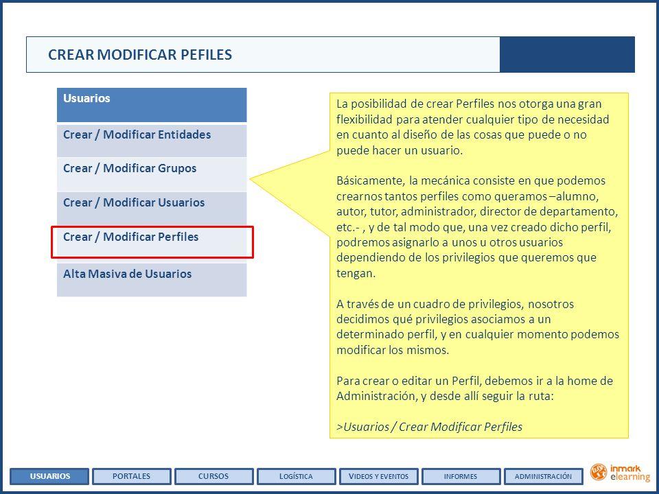 CREAR MODIFICAR PEFILES Usuarios Crear / Modificar Entidades Crear / Modificar Grupos Crear / Modificar Usuarios Crear / Modificar Perfiles Alta Masiv