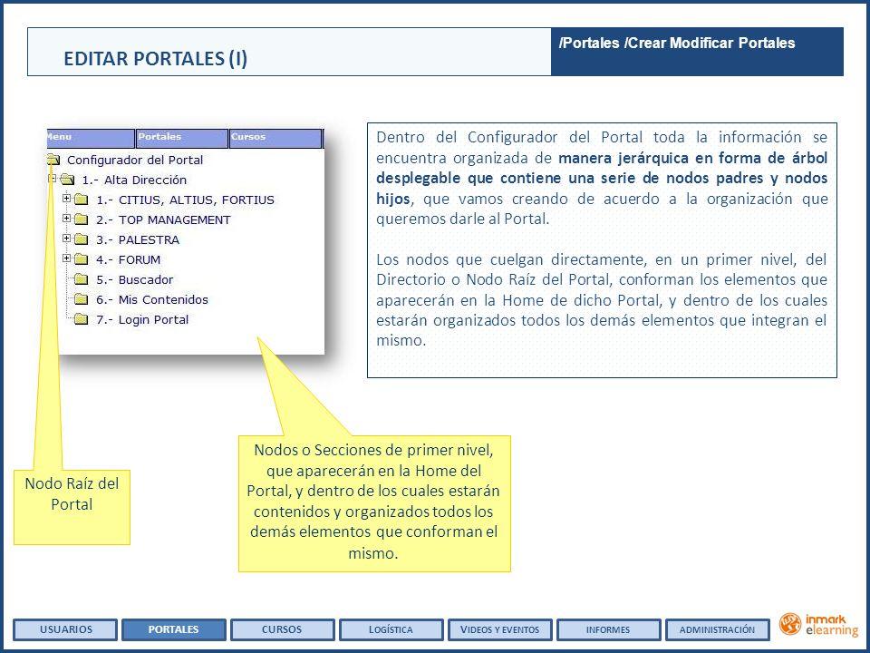 EDITAR PORTALES (I) Dentro del Configurador del Portal toda la información se encuentra organizada de manera jerárquica en forma de árbol desplegable que contiene una serie de nodos padres y nodos hijos, que vamos creando de acuerdo a la organización que queremos darle al Portal.