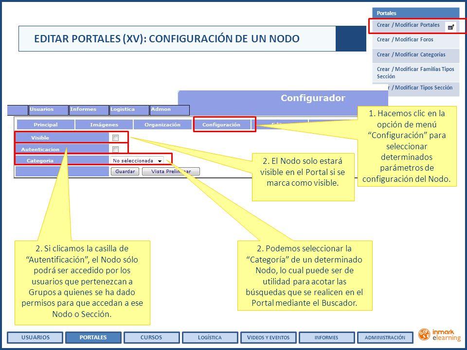 Portales Crear / Modificar Portales Crear / Modificar Foros Crear / Modificar Categorías Crear / Modificar Familias Tipos Sección Crear / Modificar Tipos Sección EDITAR PORTALES (XV): CONFIGURACIÓN DE UN NODO 2.