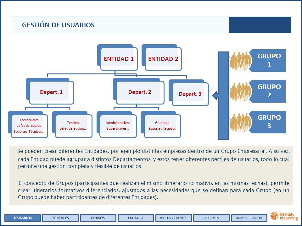 USUARIOSVIDEOS Y EVENTOSINFORMESPORTALESCURSOS SEGUIMIENTO CONTACTOS La sección de Contactos permite tener un informe de los contactos habidos.