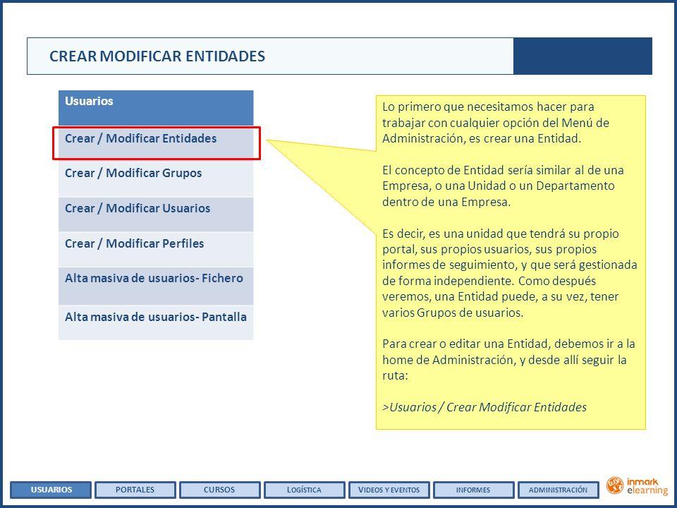 DESCRIPCIÓN DE ELEMENTOS DEL CONFIGURADOR PORTALES (III) GrupoElementoDescripción OrganizaciónPadreInformación automática sobre el nodo padre del actual.