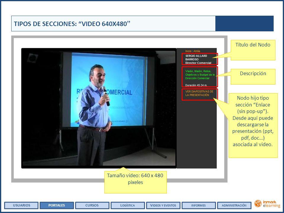 Tamaño vídeo: 640 x 480 pixeles TIPOS DE SECCIONES: VIDEO 640X480 Título del Nodo Descripción Nodo hijo tipo sección Enlace (sin pop-up). Desde aquí p
