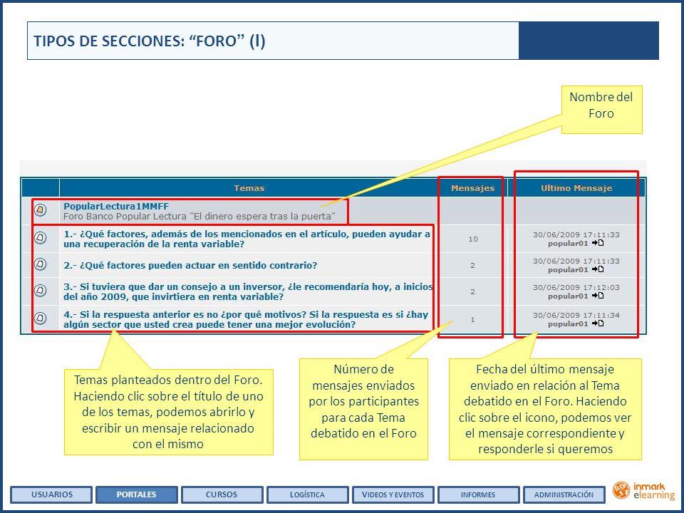 TIPOS DE SECCIONES: FORO (I) USUARIOSPORTALESCURSOSL OGÍSTICA V IDEOS Y EVENTOSINFORMESADMINISTRACIÓN Nombre del Foro Temas planteados dentro del Foro