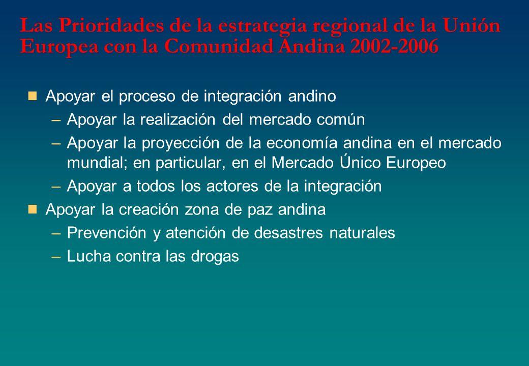 Las Prioridades de la estrategia regional de la Unión Europea con la Comunidad Andina 2002-2006 Apoyar el proceso de integración andino –Apoyar la rea