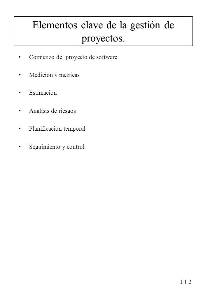 I-1-2 Elementos clave de la gestión de proyectos. Comienzo del proyecto de software Medición y métricas Estimación Análisis de riesgos Planificación t