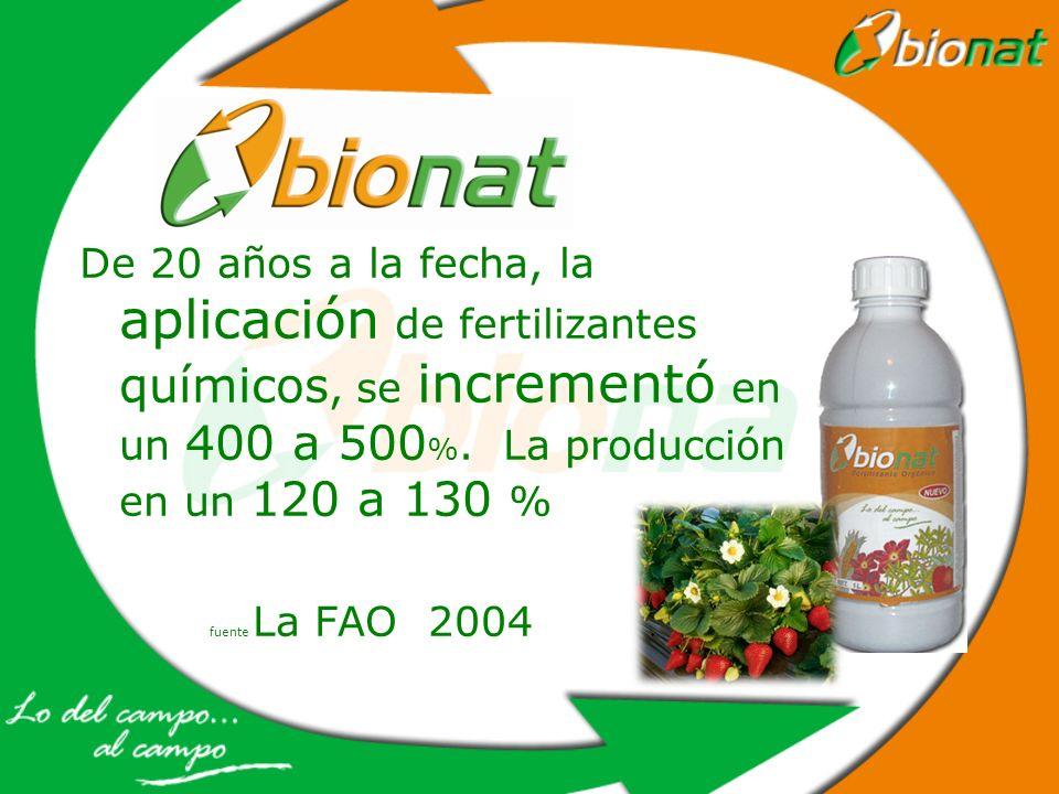 De 20 años a la fecha, la aplicación de fertilizantes químicos, se incrementó en un 400 a 500 %. La producción en un 120 a 130 % fuente La FAO 2004