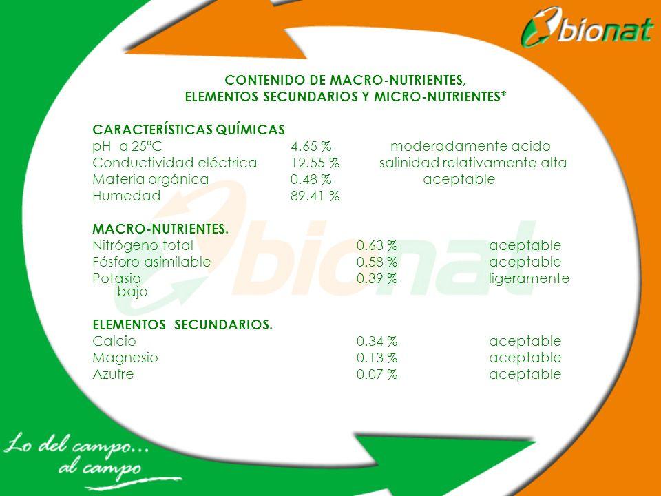 CONTENIDO DE MACRO-NUTRIENTES, ELEMENTOS SECUNDARIOS Y MICRO-NUTRIENTES* CARACTERÍSTICAS QUÍMICAS pH a 25ºC 4.65 % moderadamente acido Conductividad e