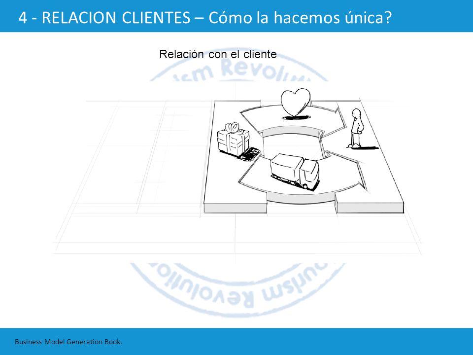 Relación con el cliente Business Model Generation Book. 4 - RELACION CLIENTES – Cómo la hacemos única?