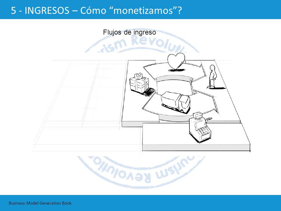 Flujos de ingreso Business Model Generation Book. 5 - INGRESOS – Cómo monetizamos?