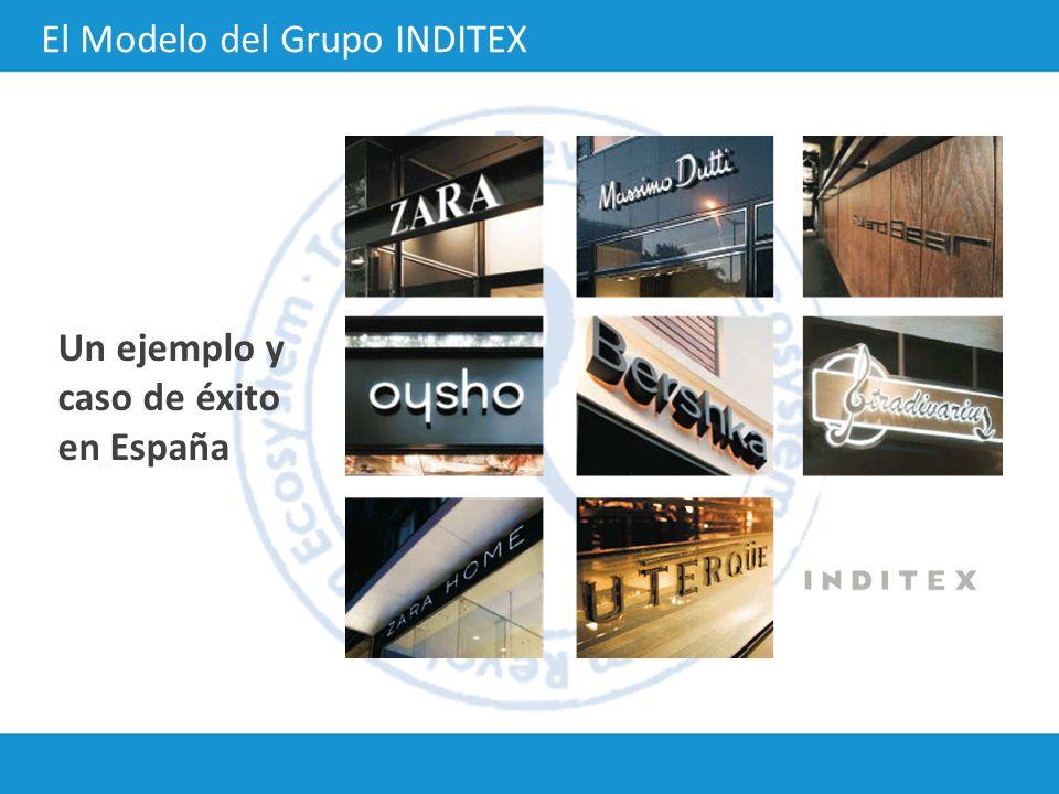 Un ejemplo y caso de éxito en España El Modelo del Grupo INDITEX