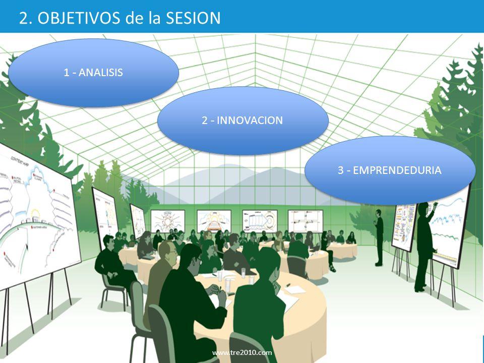 2. OBJETIVOS de la SESION 07/05/2014 www.tre2010.com3 3 - EMPRENDEDURIA 2 - INNOVACION 1 - ANALISIS