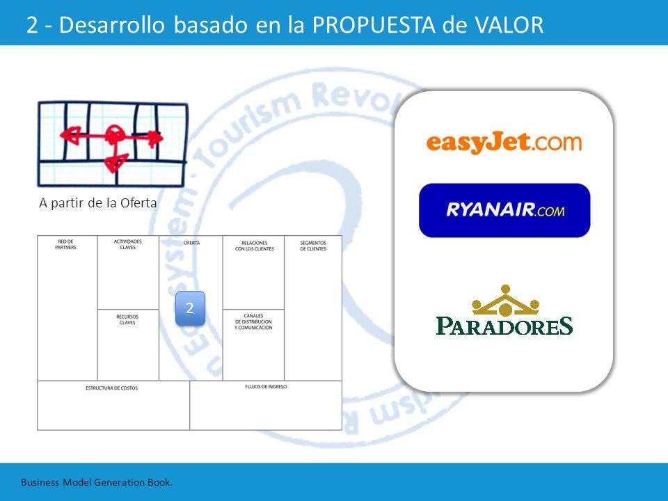 Business Model Generation Book. 2 - Desarrollo basado en la PROPUESTA de VALOR 2 2 A partir de la Oferta