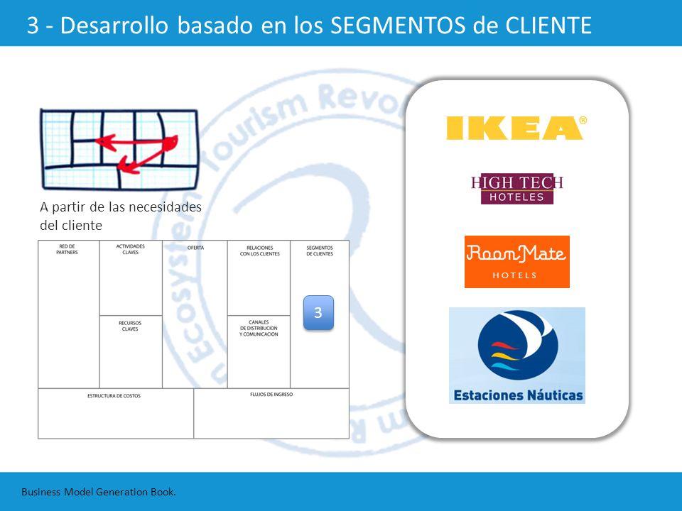 Business Model Generation Book. 3 - Desarrollo basado en los SEGMENTOS de CLIENTE 3 3 A partir de las necesidades del cliente