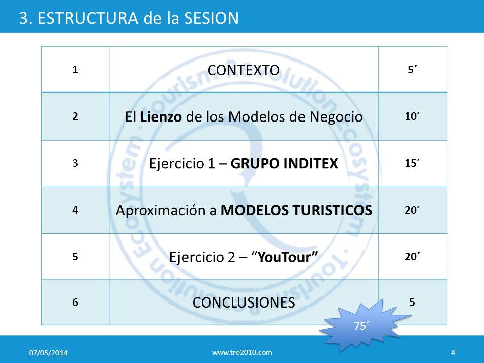 3. ESTRUCTURA de la SESION 07/05/2014 www.tre2010.com4 1 CONTEXTO 5´ 2 El Lienzo de los Modelos de Negocio 10´ 3 Ejercicio 1 – GRUPO INDITEX 15´ 4 Apr