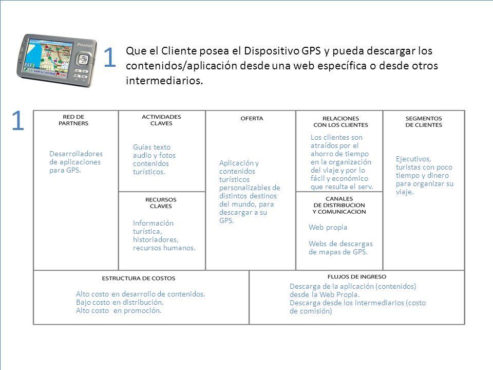 1 Desarrolladores de aplicaciones para GPS. Guías texto audio y fotos contenidos turísticos. Información turística, historiadores, recursos humanos. A