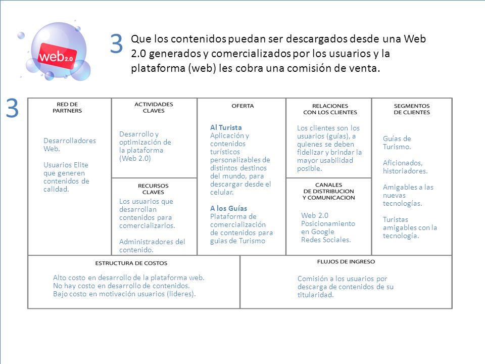 3 Desarrolladores Web. Usuarios Elite que generen contenidos de calidad. Desarrollo y optimización de la plataforma (Web 2.0) Los usuarios que desarro