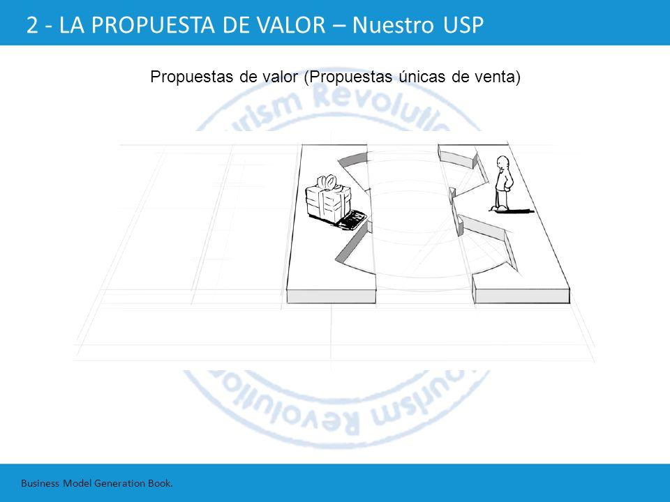 Propuestas de valor (Propuestas únicas de venta) Business Model Generation Book. 2 - LA PROPUESTA DE VALOR – Nuestro USP
